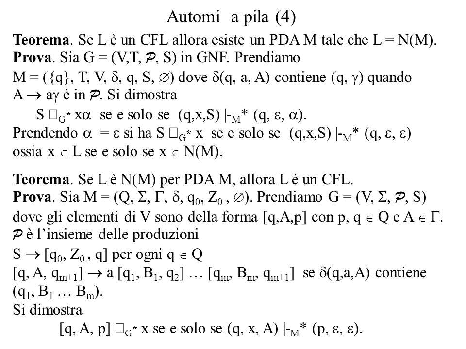 Automi a pila (4) Teorema. Se L è un CFL allora esiste un PDA M tale che L = N(M). Prova. Sia G = (V,T, P, S) in GNF. Prendiamo.