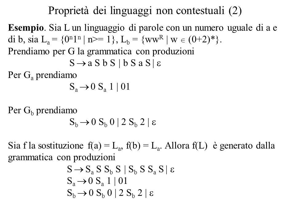 Proprietà dei linguaggi non contestuali (2)