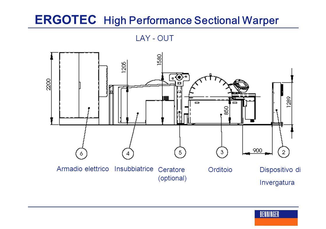 LAY - OUT Armadio elettrico Insubbiatrice Ceratore (optional) Orditoio