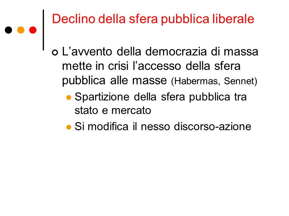 Declino della sfera pubblica liberale