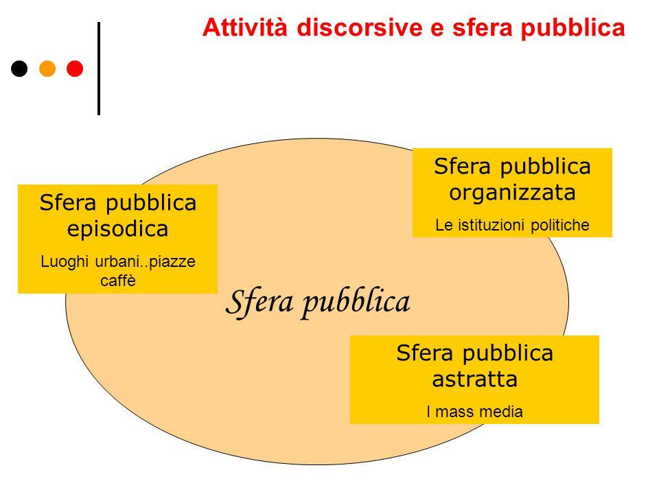 Attività discorsive e sfera pubblica