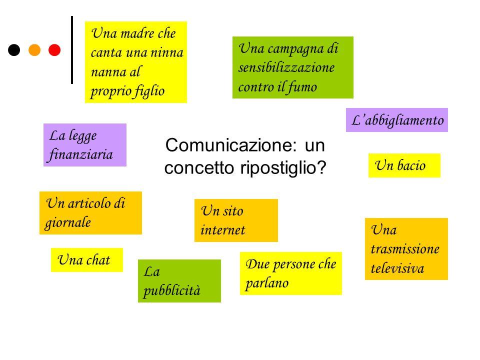 Comunicazione: un concetto ripostiglio