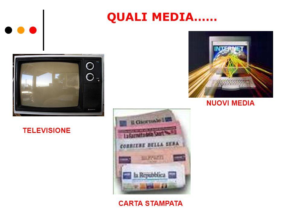 QUALI MEDIA…… NUOVI MEDIA TELEVISIONE CARTA STAMPATA