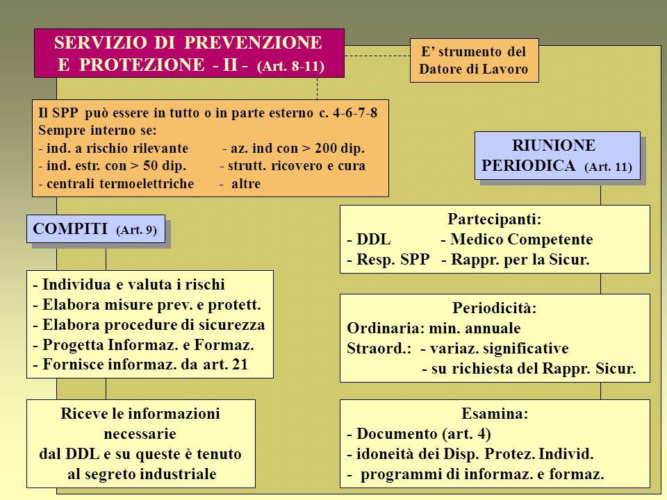 SERVIZIO DI PREVENZIONE E PROTEZIONE - II - (Art. 8-11)