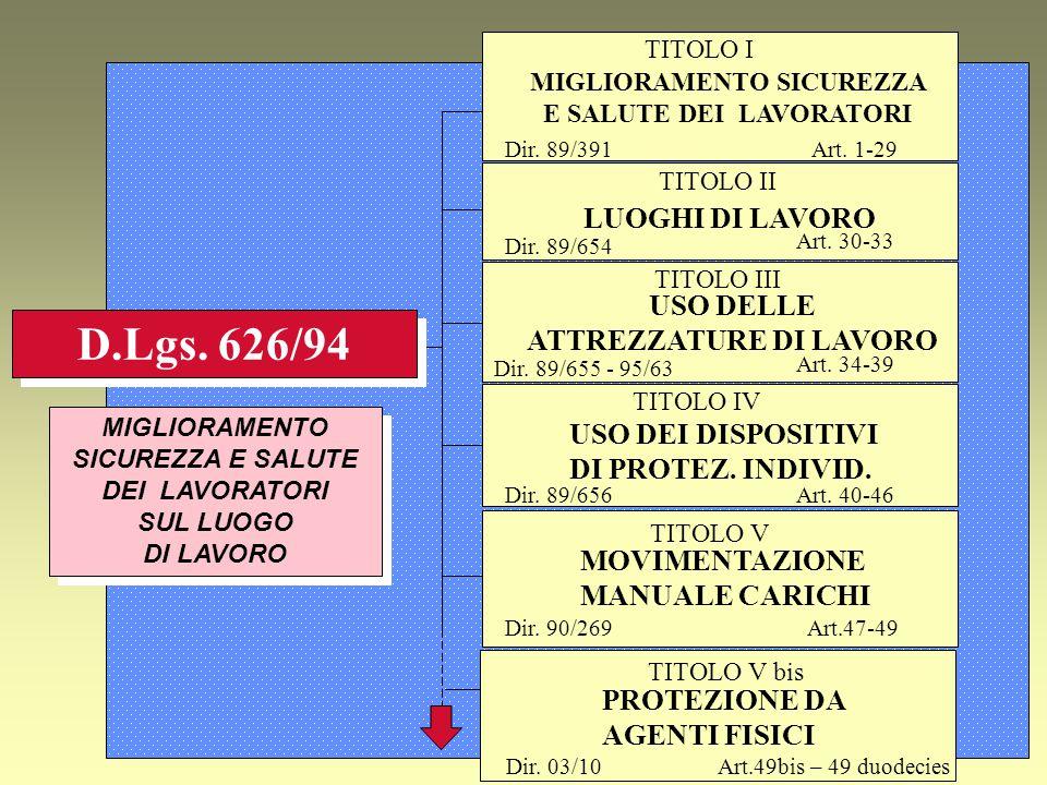 D.Lgs. 626/94 LUOGHI DI LAVORO USO DELLE ATTREZZATURE DI LAVORO