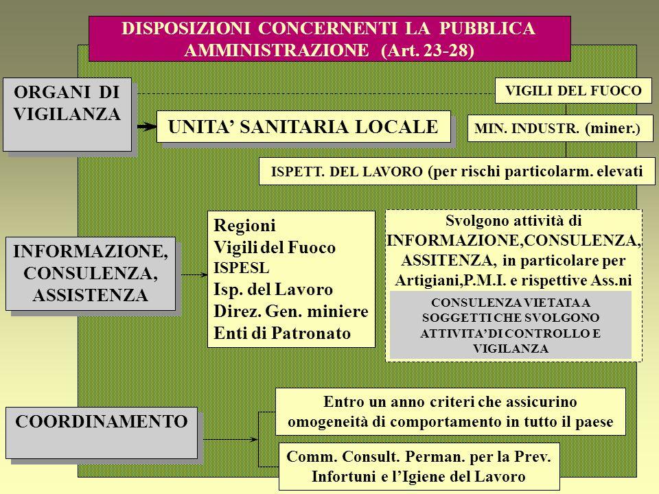 DISPOSIZIONI CONCERNENTI LA PUBBLICA AMMINISTRAZIONE (Art. 23-28)