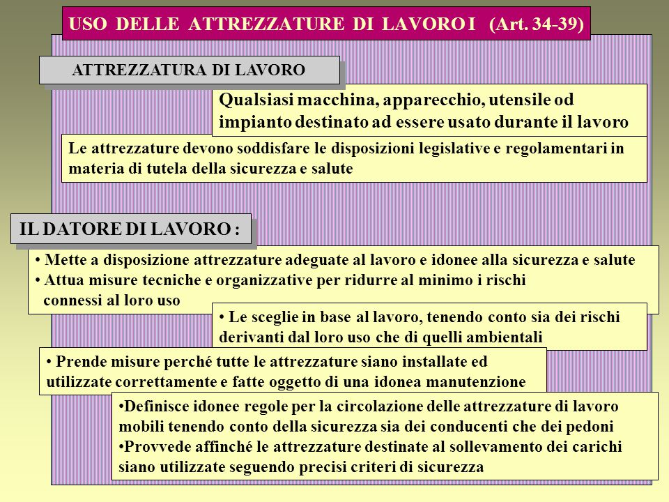USO DELLE ATTREZZATURE DI LAVORO I (Art. 34-39)