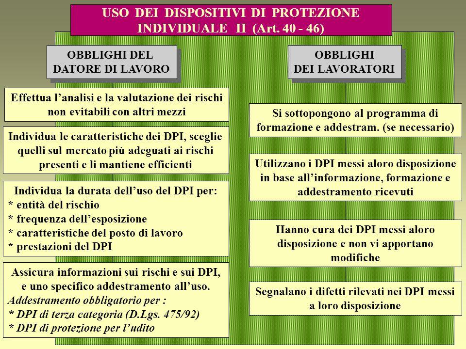 USO DEI DISPOSITIVI DI PROTEZIONE INDIVIDUALE II (Art. 40 - 46)