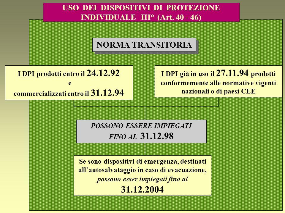 USO DEI DISPOSITIVI DI PROTEZIONE INDIVIDUALE III° (Art. 40 - 46)