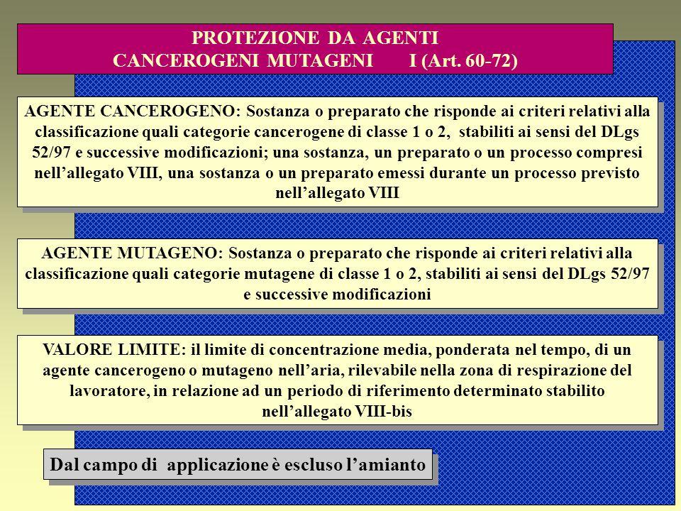 PROTEZIONE DA AGENTI CANCEROGENI MUTAGENI I (Art. 60-72)