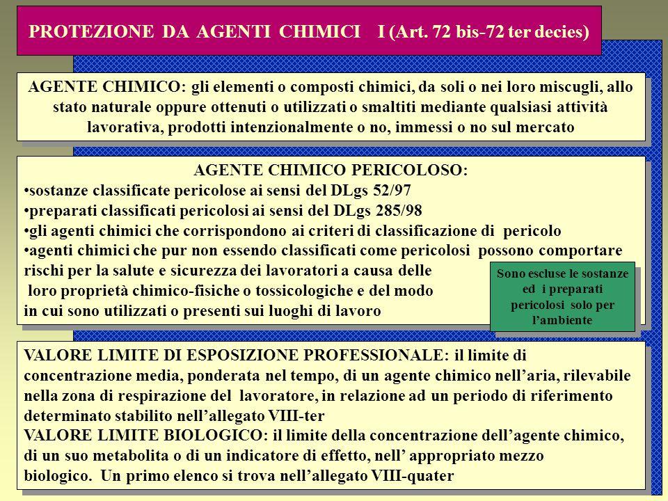 PROTEZIONE DA AGENTI CHIMICI I (Art. 72 bis-72 ter decies)
