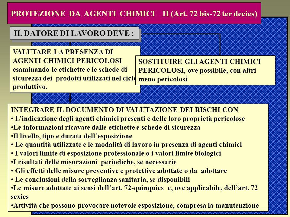 PROTEZIONE DA AGENTI CHIMICI II (Art. 72 bis-72 ter decies)