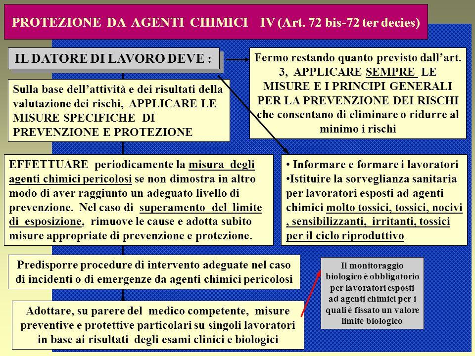 PROTEZIONE DA AGENTI CHIMICI IV (Art. 72 bis-72 ter decies)