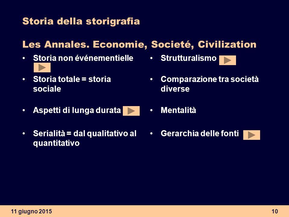Storia della storigrafia Les Annales. Economie, Societé, Civilization