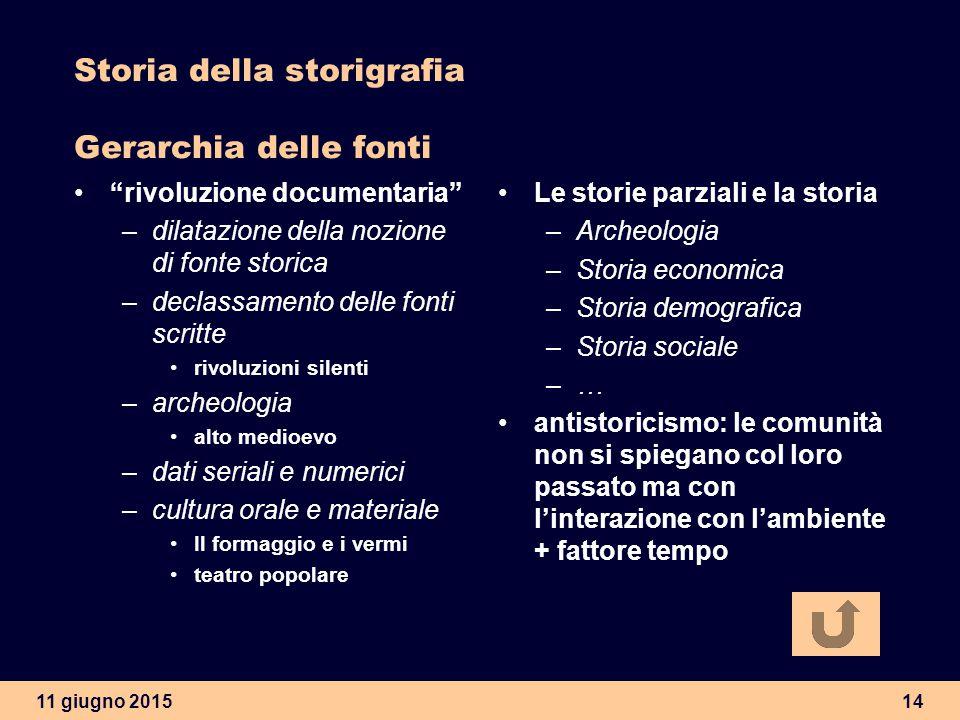 Storia della storigrafia Gerarchia delle fonti