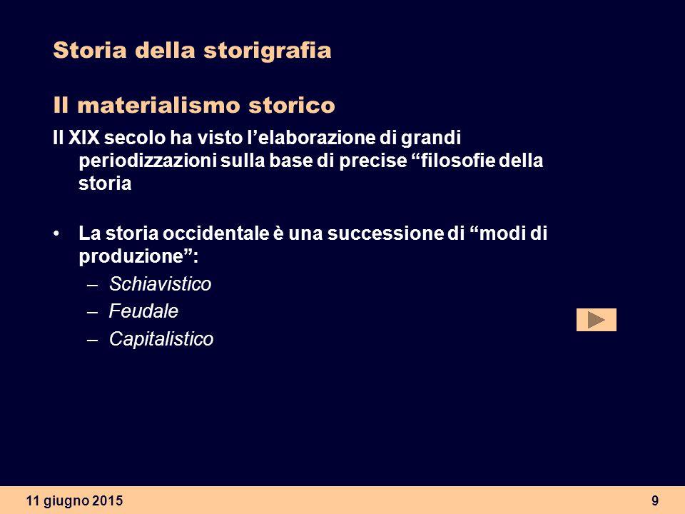 Storia della storigrafia Il materialismo storico