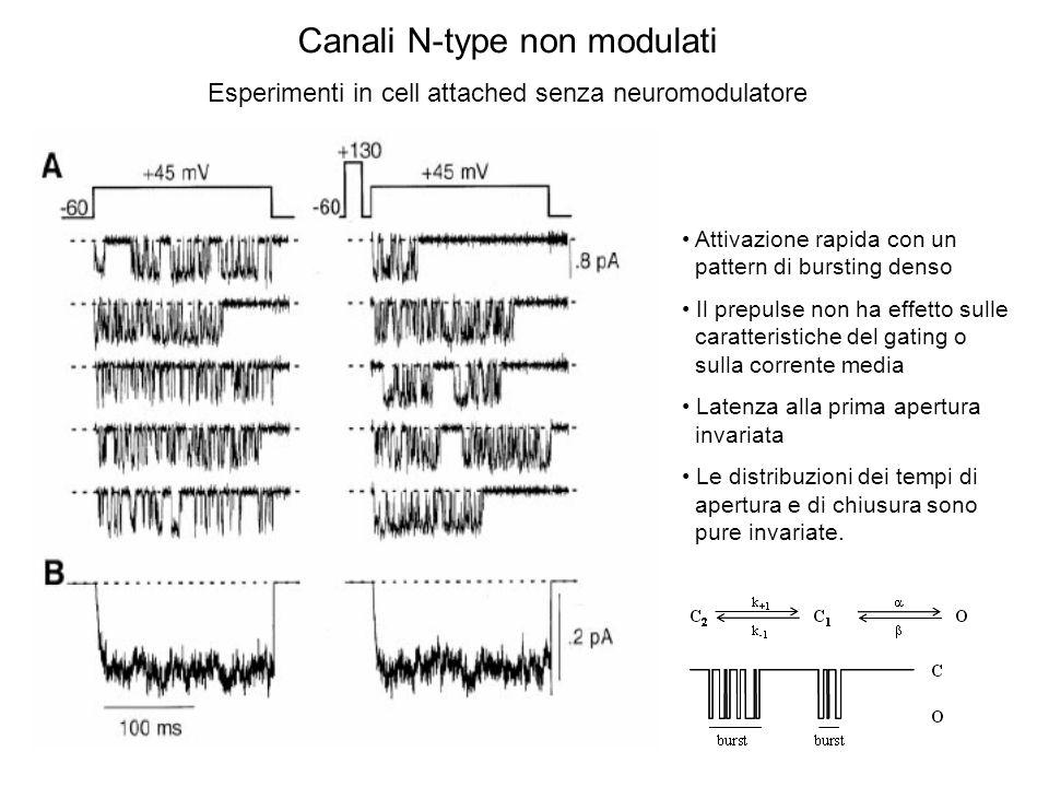Canali N-type non modulati