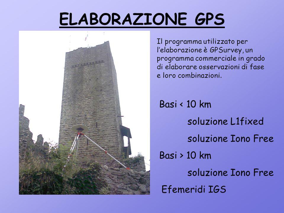 ELABORAZIONE GPS Basi < 10 km soluzione L1fixed soluzione Iono Free