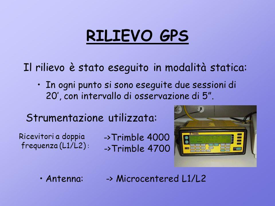 RILIEVO GPS Il rilievo è stato eseguito in modalità statica: