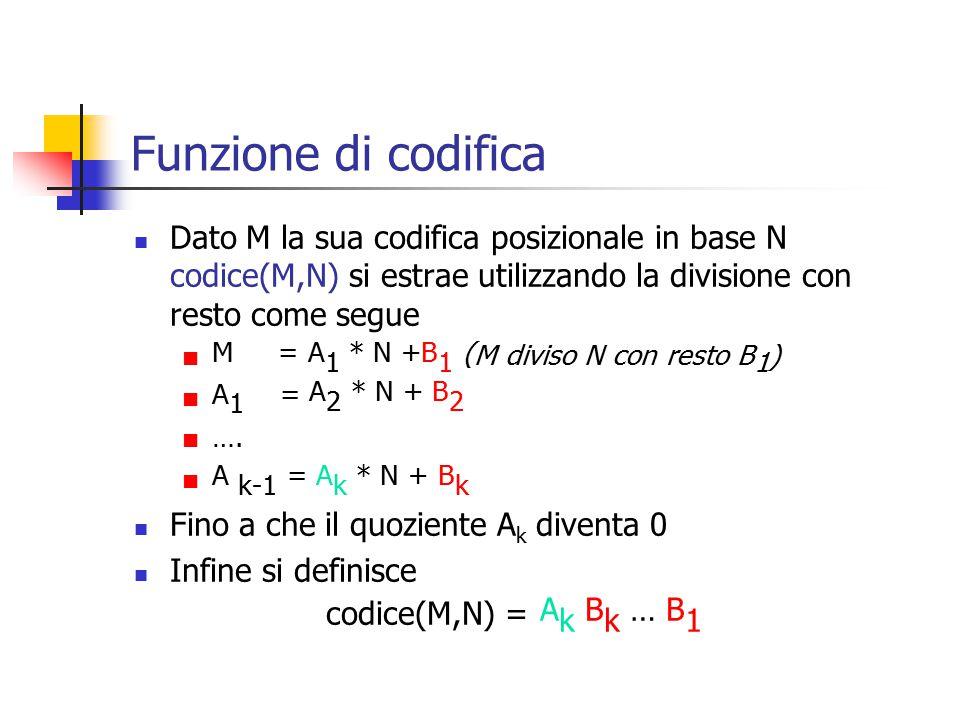 Funzione di codifica M = A1 * N +B1 (M diviso N con resto B1)