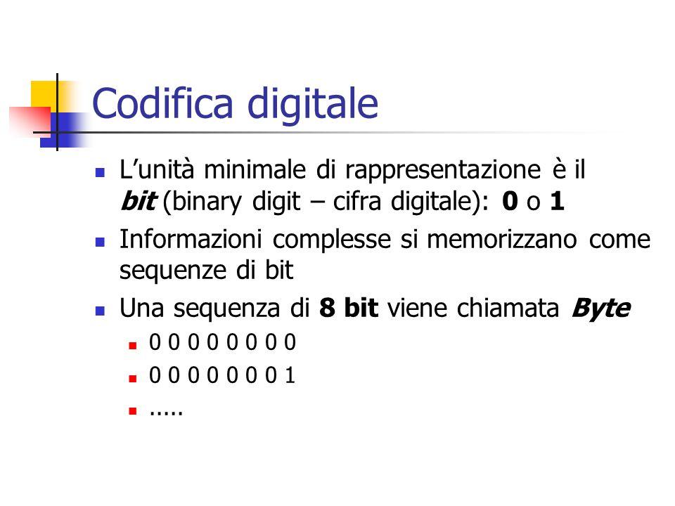 Codifica digitale L'unità minimale di rappresentazione è il bit (binary digit – cifra digitale): 0 o 1.
