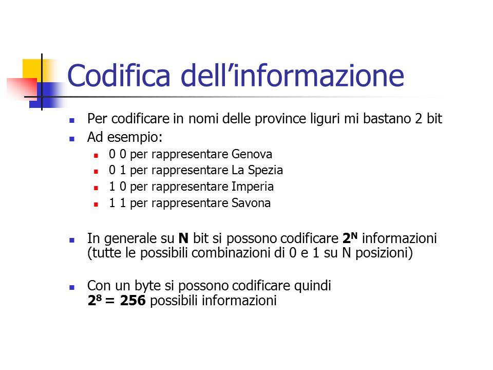Codifica dell'informazione