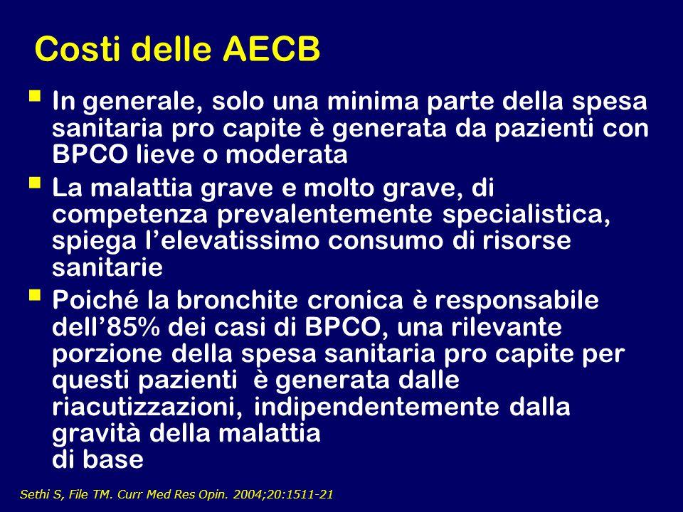 Costi delle AECB In generale, solo una minima parte della spesa sanitaria pro capite è generata da pazienti con BPCO lieve o moderata.