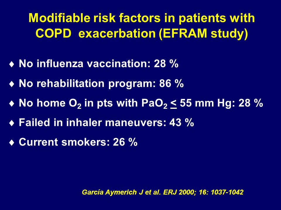 Modifiable risk factors in patients with COPD exacerbation (EFRAM study)
