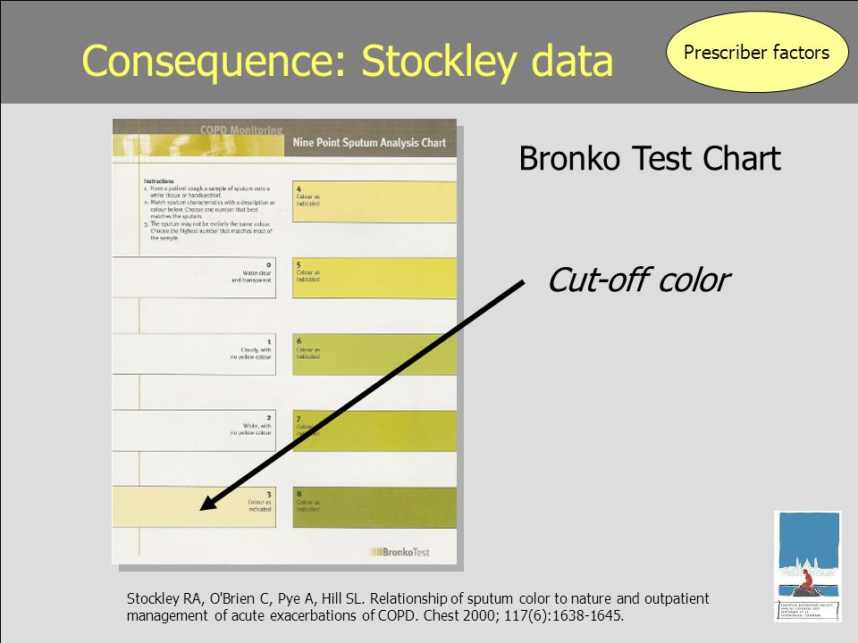 Consequence: Stockley data