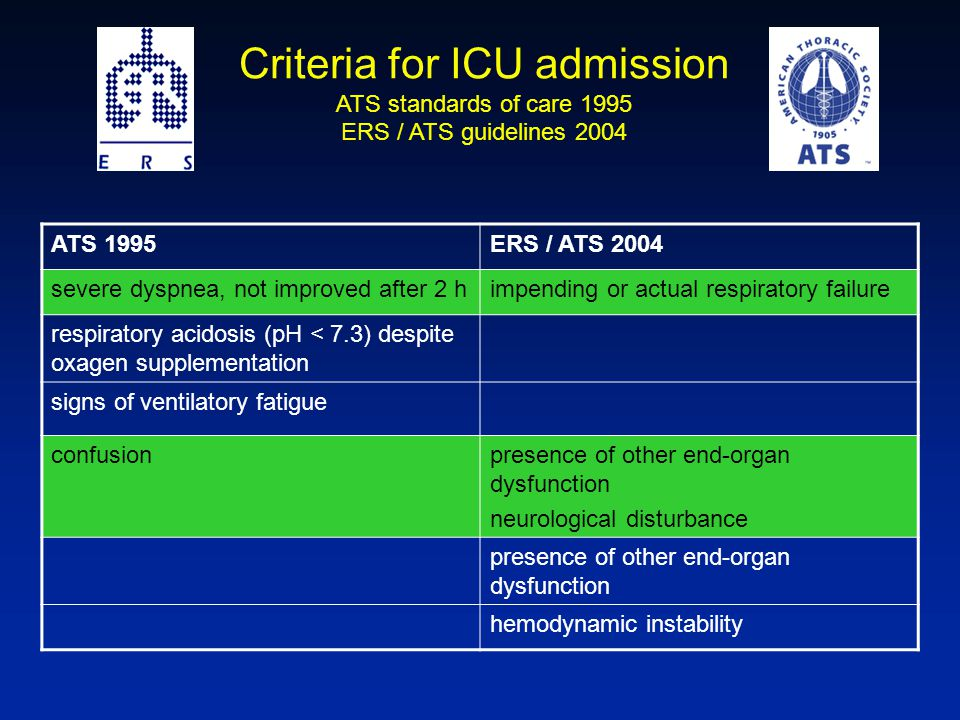 Criteria for ICU admission