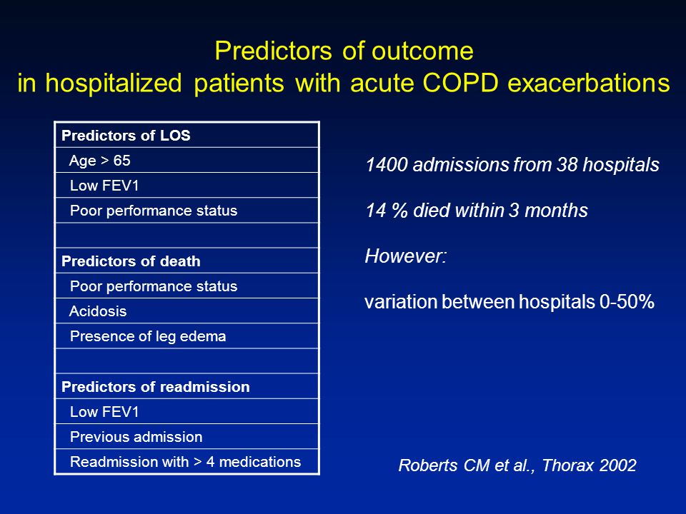 in hospitalized patients with acute COPD exacerbations