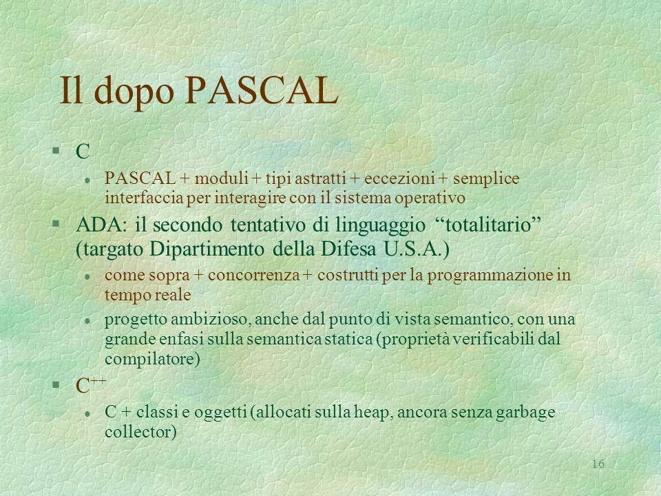 Il dopo PASCAL C. PASCAL + moduli + tipi astratti + eccezioni + semplice interfaccia per interagire con il sistema operativo.