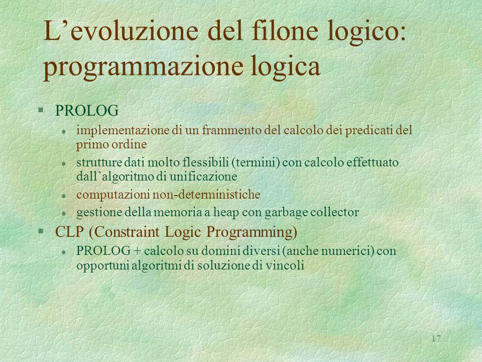 L'evoluzione del filone logico: programmazione logica