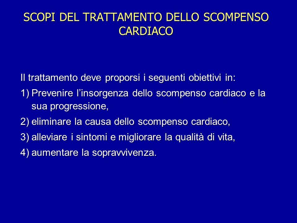 SCOPI DEL TRATTAMENTO DELLO SCOMPENSO CARDIACO