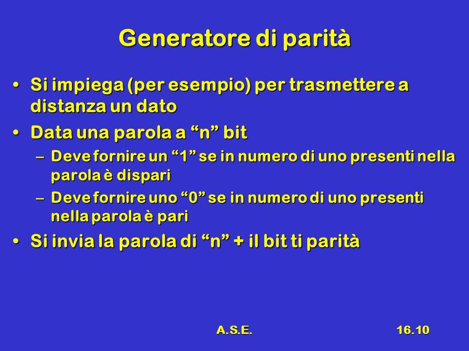 Generatore di parità Si impiega (per esempio) per trasmettere a distanza un dato. Data una parola a n bit.