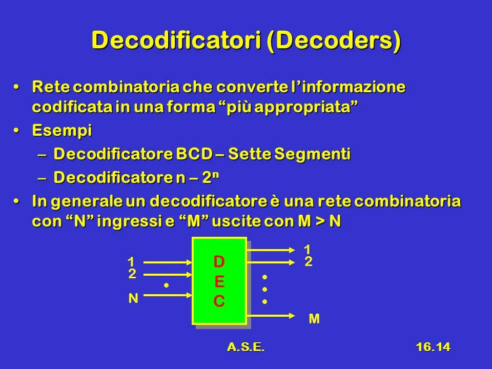 Decodificatori (Decoders)