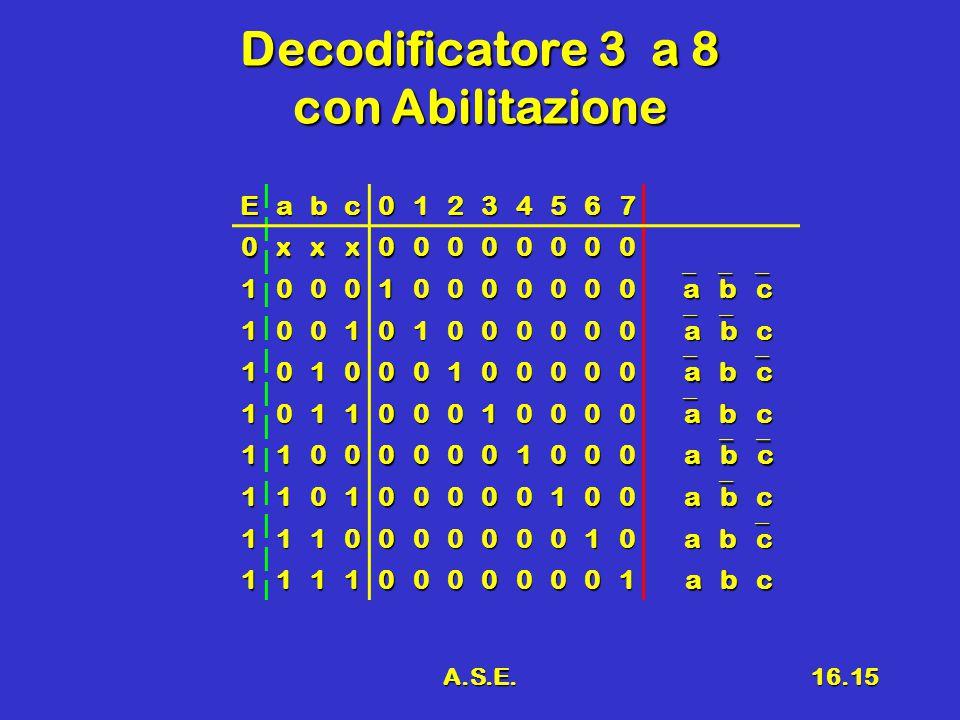 Decodificatore 3 a 8 con Abilitazione