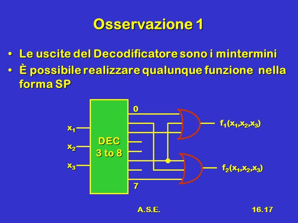 Osservazione 1 Le uscite del Decodificatore sono i mintermini