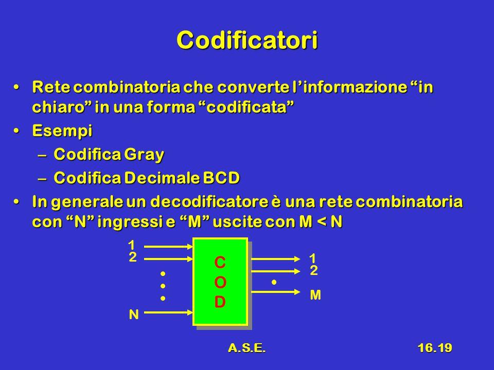 Codificatori Rete combinatoria che converte l'informazione in chiaro in una forma codificata Esempi.