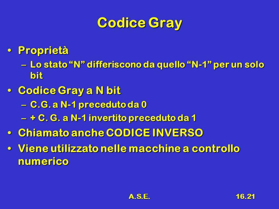 Codice Gray Proprietà Codice Gray a N bit