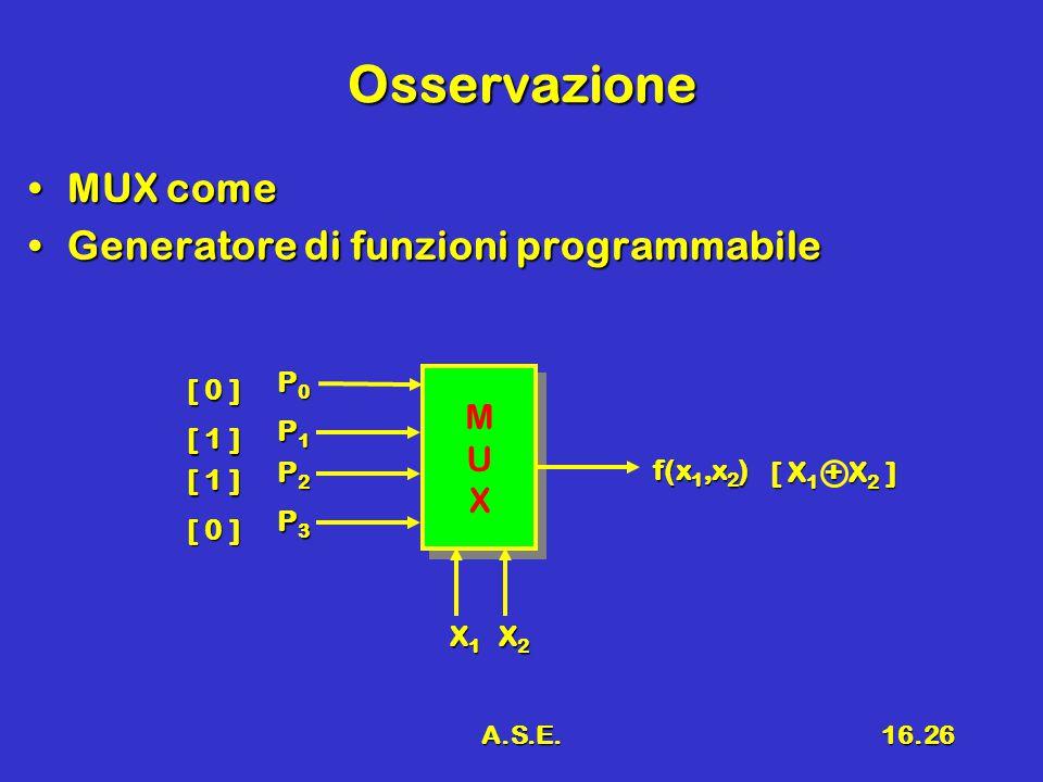 Osservazione MUX come Generatore di funzioni programmabile M U X P0