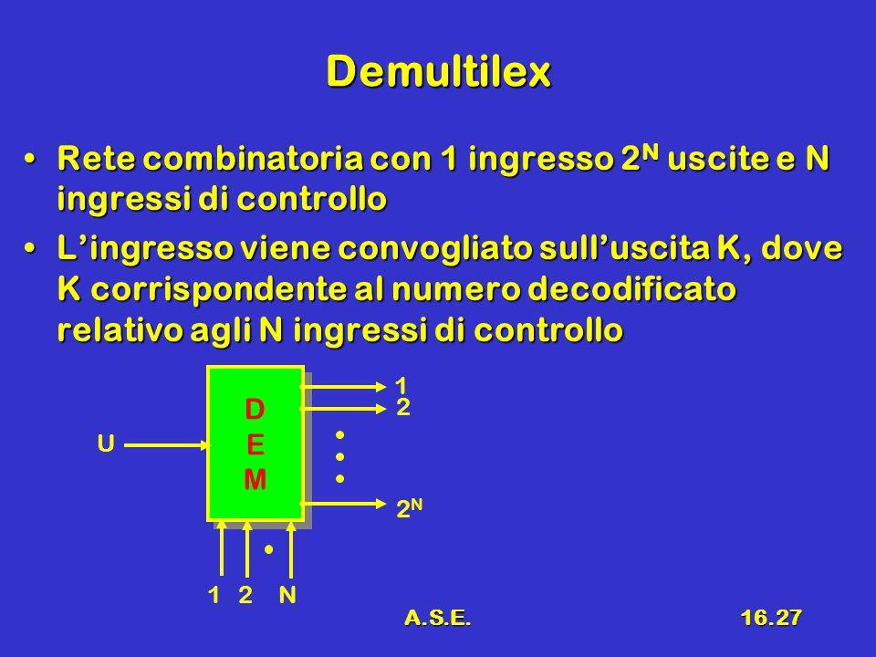 Demultilex Rete combinatoria con 1 ingresso 2N uscite e N ingressi di controllo.