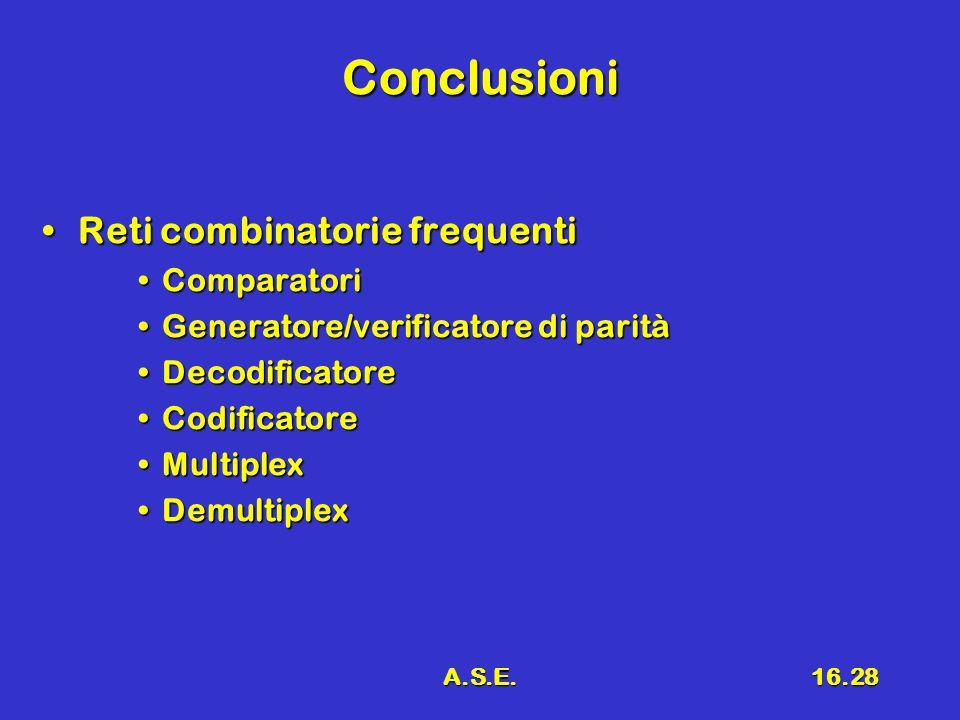 Conclusioni Reti combinatorie frequenti Comparatori