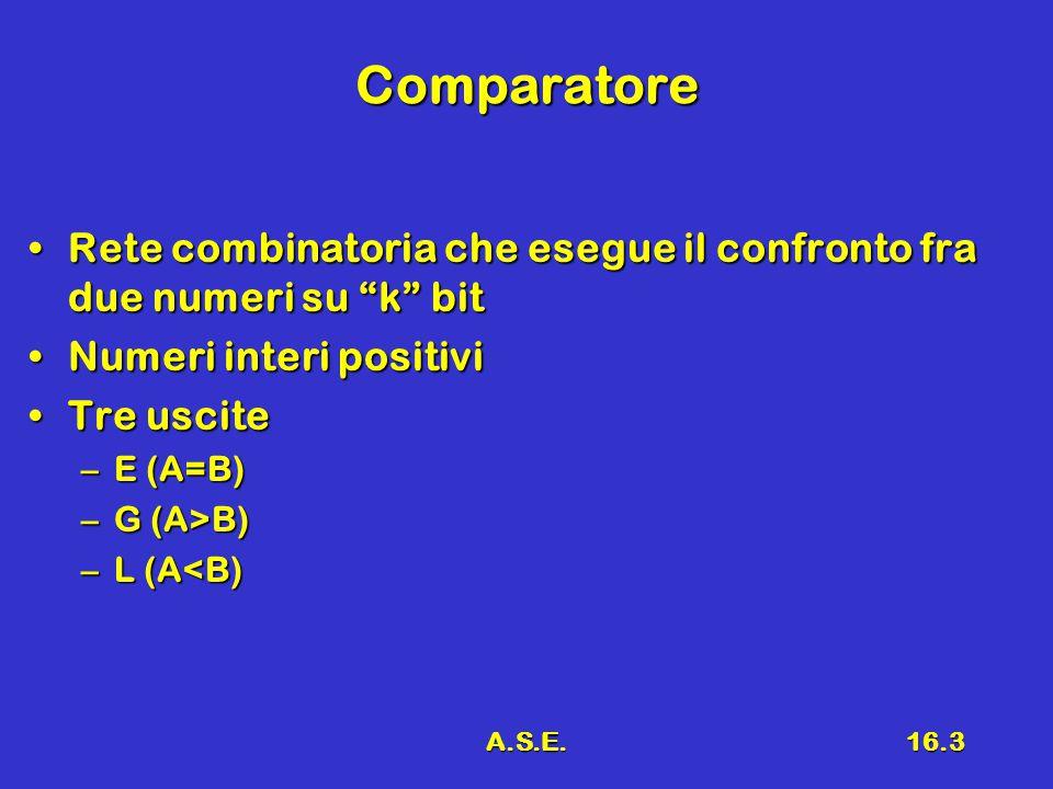 Comparatore Rete combinatoria che esegue il confronto fra due numeri su k bit. Numeri interi positivi.