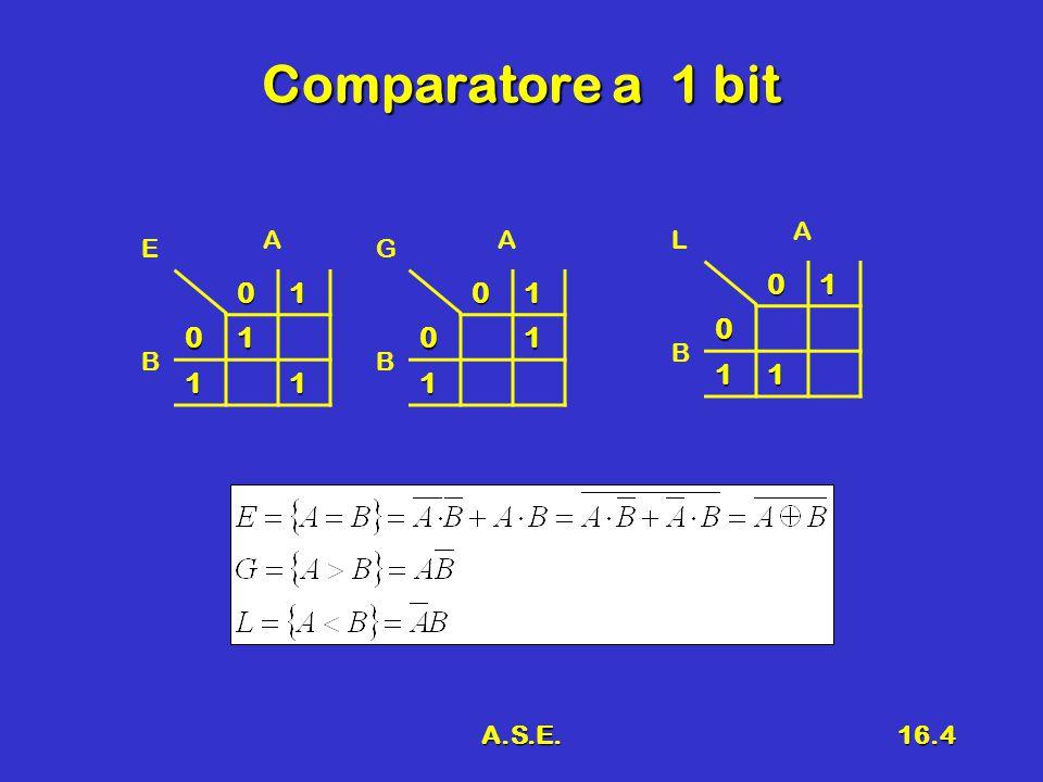 Comparatore a 1 bit A A A L E G 1 1 1 B B B A.S.E.