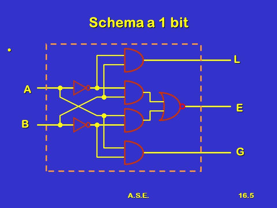 Schema a 1 bit L A E B G A.S.E.