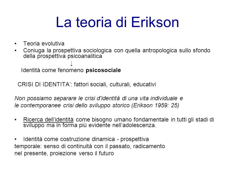 La teoria di Erikson Teoria evolutiva
