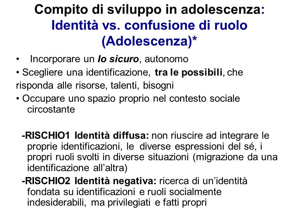 Compito di sviluppo in adolescenza: Identità vs