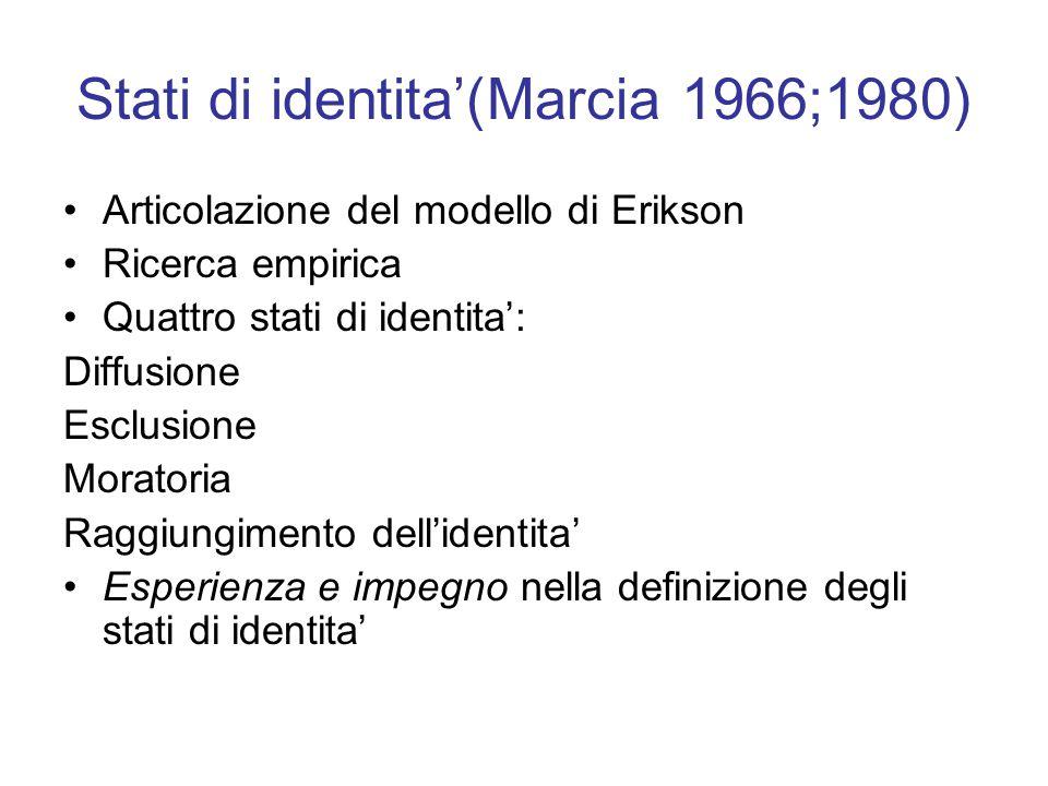 Stati di identita'(Marcia 1966;1980)
