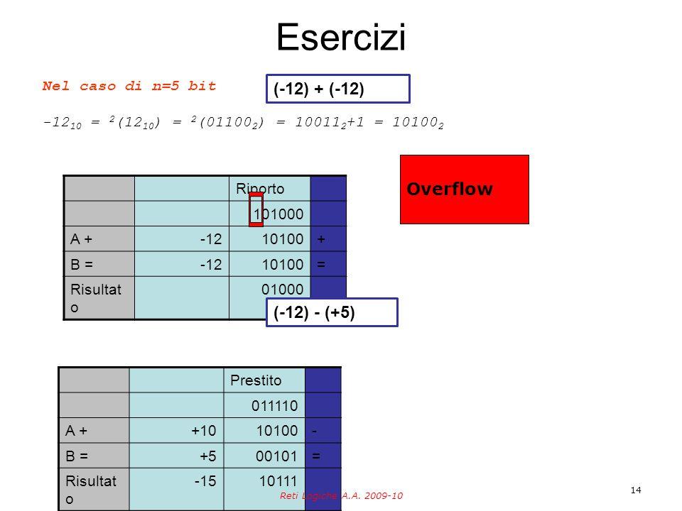 Esercizi (-12) + (-12) Overflow (-12) - (+5) Nel caso di n=5 bit